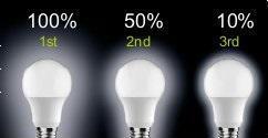 LED žárovka STEP stmívatelná E27 12W, STEP dim - to nejjednodušší stmívání! - 2