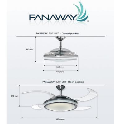 Stropní ventilátor FANAWAY EVO1 LED - reverzní - 5